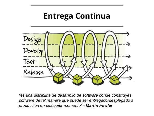 Image result for Entrega Contínua: