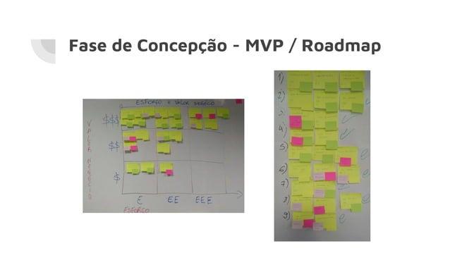 Fase de Concepção - MVP / Roadmap
