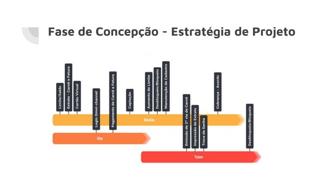 Fase de Concepção - Estratégia de Projeto