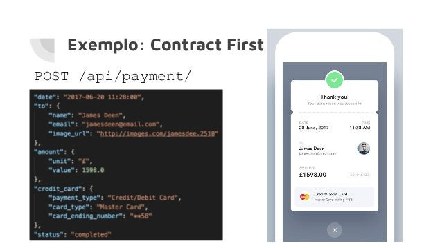Exemplo: Contract First POST /api/payment/