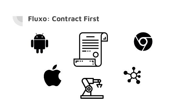 Fluxo: Contract First