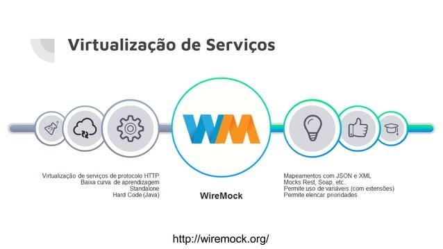 Virtualização de Serviços http://wiremock.org/