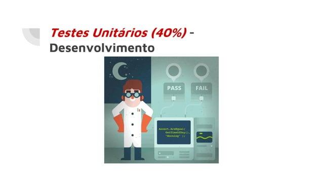 Testes Unitários (40%) - Desenvolvimento
