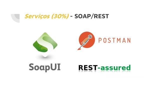 Serviços (30%) - SOAP/REST