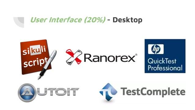 User Interface (20%) - Desktop