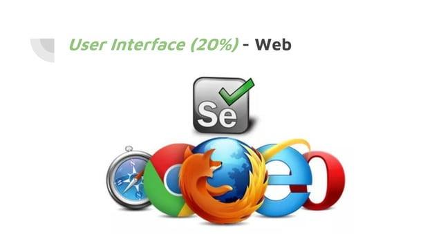 User Interface (20%) - Web
