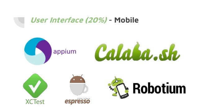 User Interface (20%) - Mobile