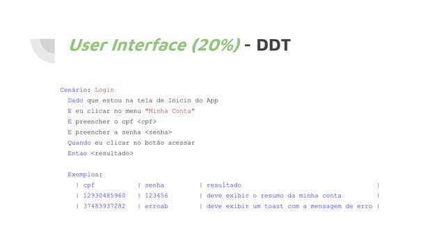 """User Interface (20%) - DDT Cenário: Login Dado que estou na tela de Inicio do App E eu clicar no menu """"Minha Conta"""" E pree..."""
