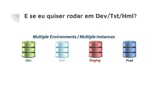 E se eu quiser rodar em Dev/Tst/Hml?