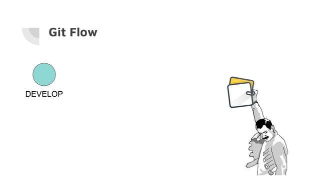 Git Flow DEVELOP