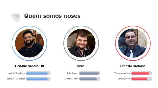 Quem somos noses