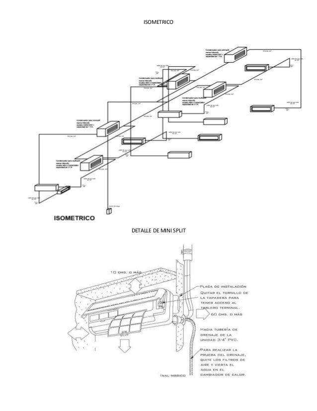 Aire Acondicionado Split Esquema Instalacion Aire
