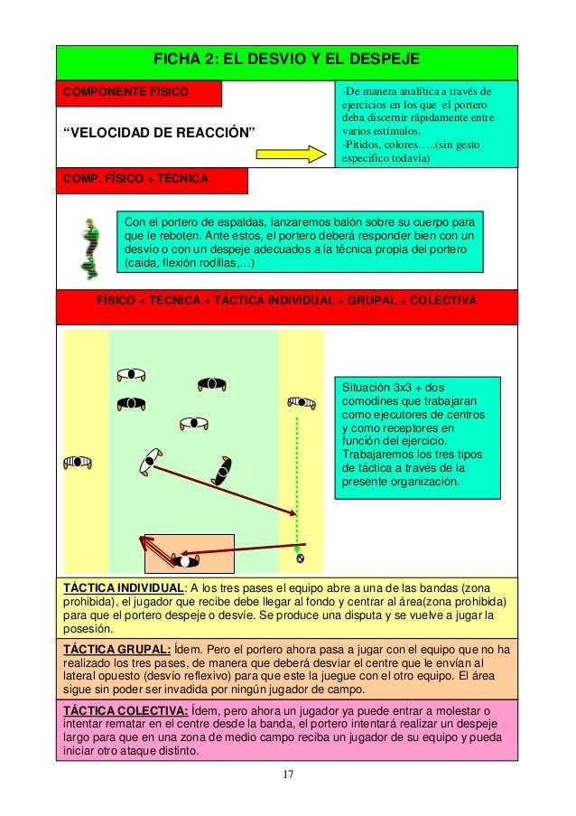 FICHA 2: EL DESVIO Y EL DESPEJECOMPONENTE FÍSICO                                      -De manera analítica a través de    ...