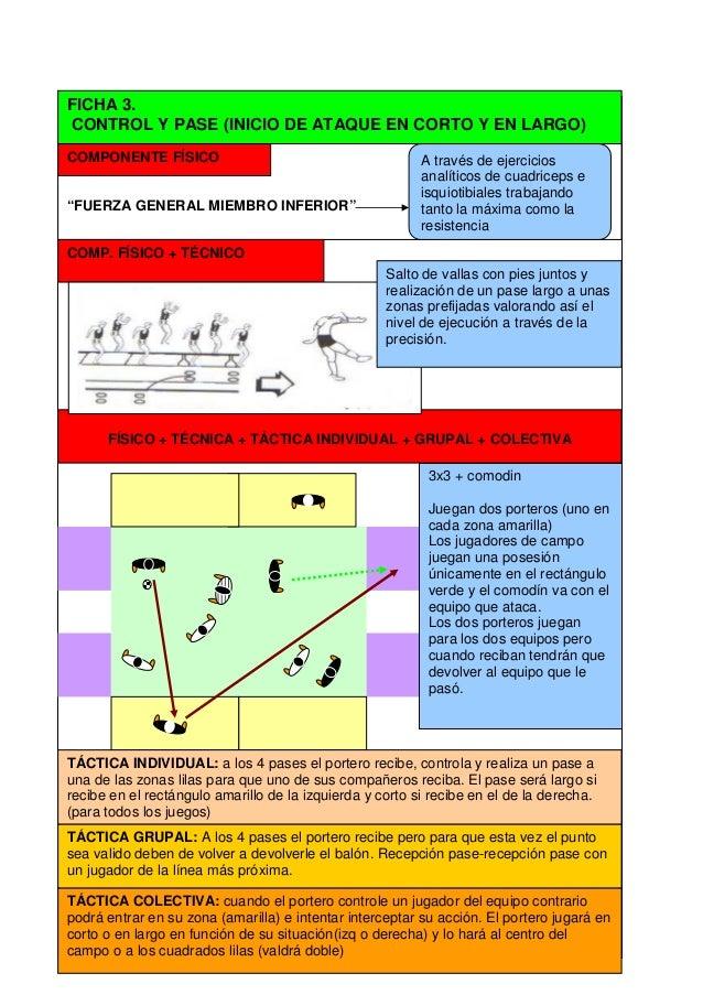 FICHA 3.CONTROL Y PASE (INICIO DE ATAQUE EN CORTO Y EN LARGO)COMPONENTE FÍSICO                                         A t...