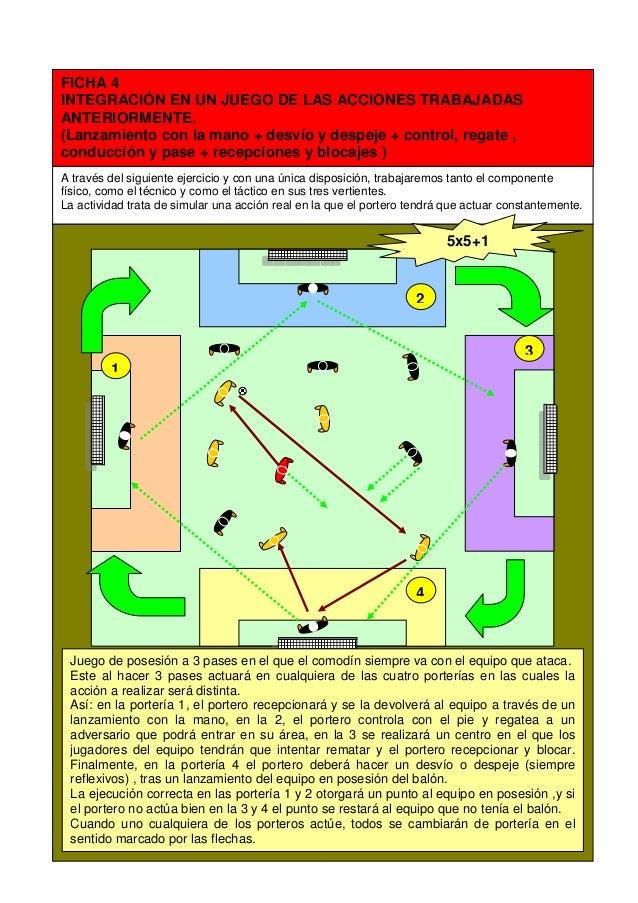 FICHA 4INTEGRACIÓN EN UN JUEGO DE LAS ACCIONES TRABAJADASANTERIORMENTE.(Lanzamiento con la mano + desvío y despeje + contr...