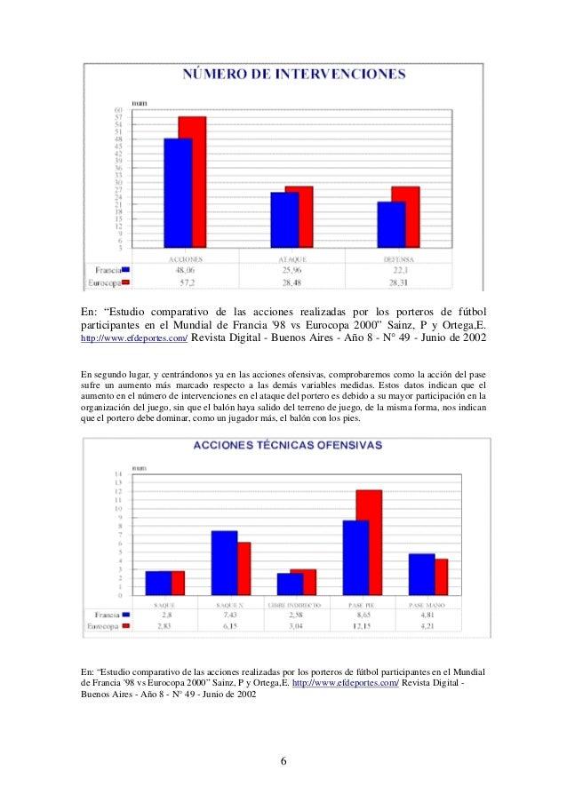"""En: """"Estudio comparativo de las acciones realizadas por los porteros de fútbolparticipantes en el Mundial de Francia 98 vs..."""