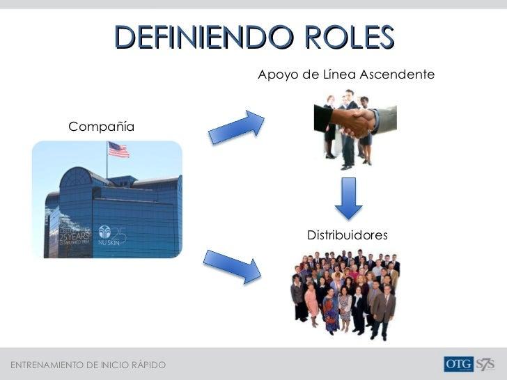 DEFINIENDO ROLES Compañía  Distribuidores  Apoyo de Línea Ascendente