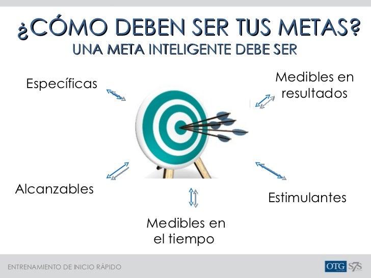 ¿CÓMO DEBEN SER TUS METAS? Específicas Medibles en resultados Alcanzables  Estimulantes Medibles en el tiempo  UNA META IN...