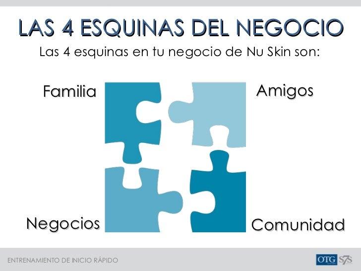 Amigos Negocios Comunidad Familia LAS 4 ESQUINAS DEL NEGOCIO Las 4 esquinas en tu negocio de Nu Skin son: