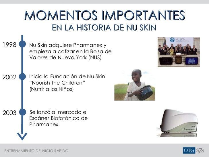 MOMENTOS IMPORTANTES EN LA HISTORIA DE NU SKIN Nu Skin adquiere Pharmanex y empieza a cotizar en la Bolsa de Valores de Nu...