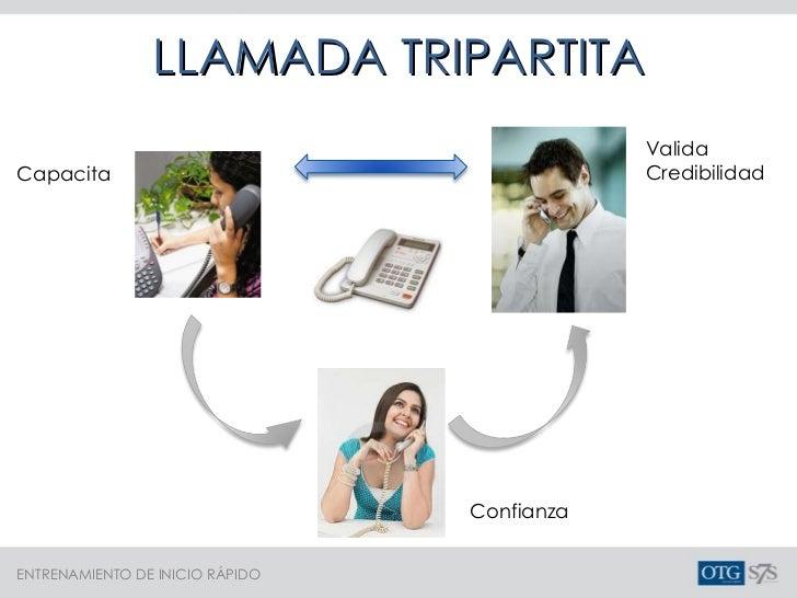 LLAMADA TRIPARTITA Valida Credibilidad Capacita Confianza