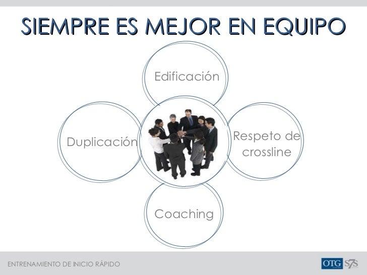 Duplicación Edificación Coaching Respeto de crossline SIEMPRE ES MEJOR EN EQUIPO