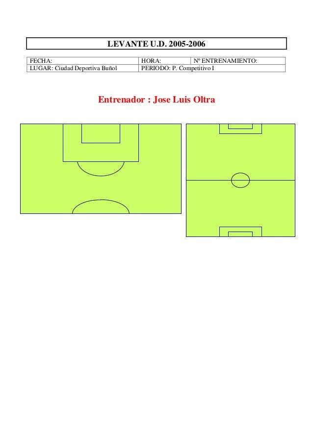 LEVANTE U.D. 2005-2006 FECHA: HORA: Nº ENTRENAMIENTO: LUGAR: Ciudad Deportiva Buñol PERIODO: P. Competitivo I Entrenador :...