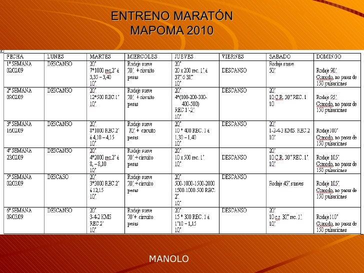 ENTRENO MARATÓN MAPOMA 2010 MANOLO