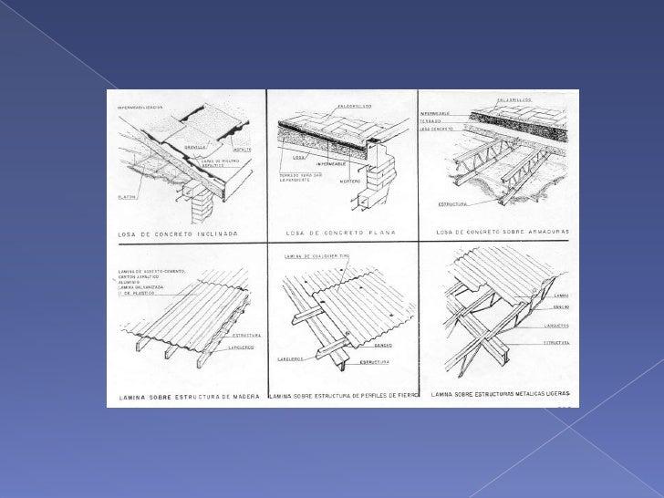 Entrepisos y cubiertas for Tipos de techos ligeros para casas