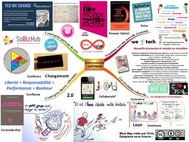 Lean   Collabora+f   Confiance   Confiance   Une  nouvelle  économie  fait  sa   révolu+on  –  HS  t...