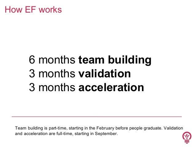 How EF works  1. 6 months team building 2. 3 months validation 3. 3 months acceleration  Team building is part-time, start...