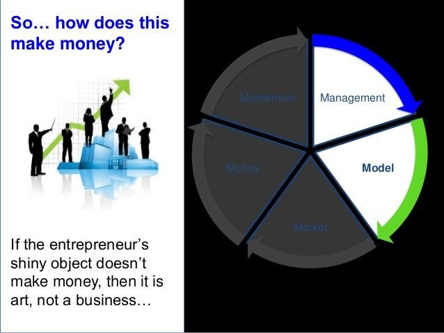 Entrepreneurial ecosystem p4   5 mdna Slide 3