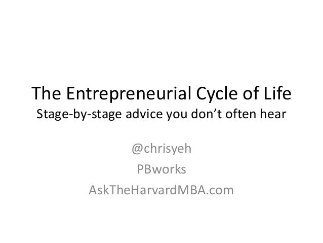 The Entrepreneurial Cycle of LifeStage-by-stage advice you don't often hear@chrisyehPBworksAskTheHarvardMBA.com