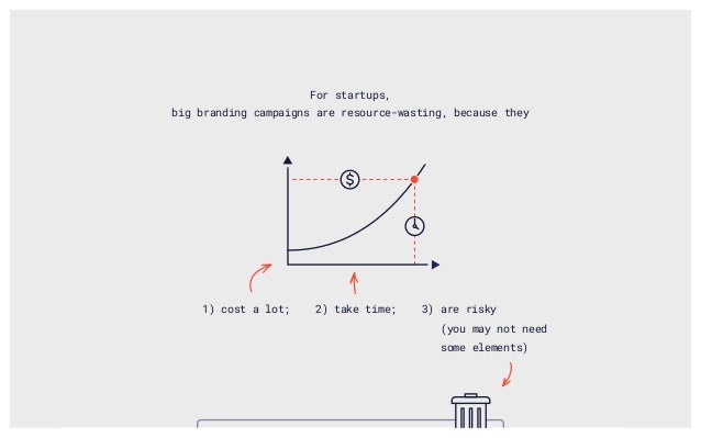 1) cost a lot; 2) take time; 3) are risky (you may not need some elements) For startups, big branding campaigns are resour...