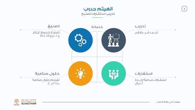 Entrepreneurship مقدمة في ريادة الأعمال Slide 3