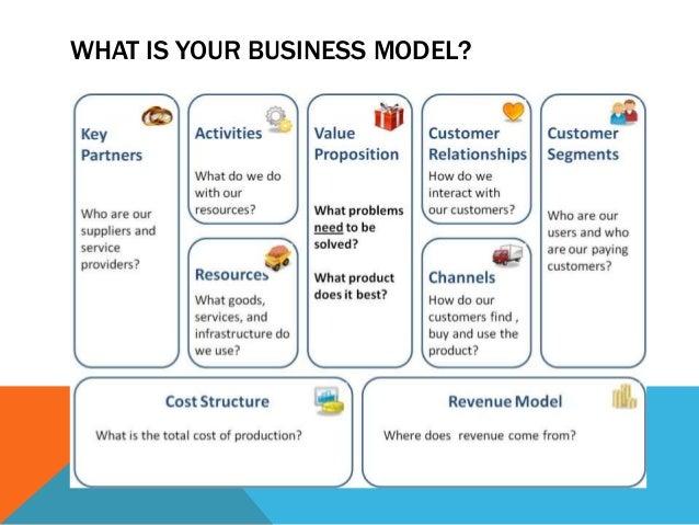 Entrepreneurship and finance Slide 3