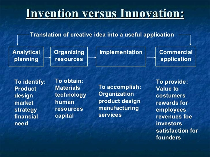 role of entrepreneurship and innovation Strategic entrepreneurship journal a sister publication to the prestigious strategic management journal (smj) the role of innovation has been much studied.