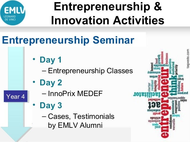 innovator vs entrepreneur This competition is an amazing opportunity for high school thinkers, dreamers,  and innovators to explore their inner entrepreneurial spirit this is a high school.