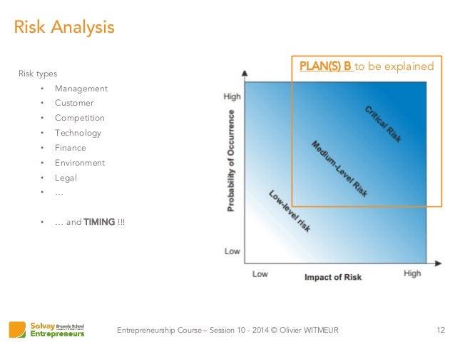 Olivier arrindell business plan