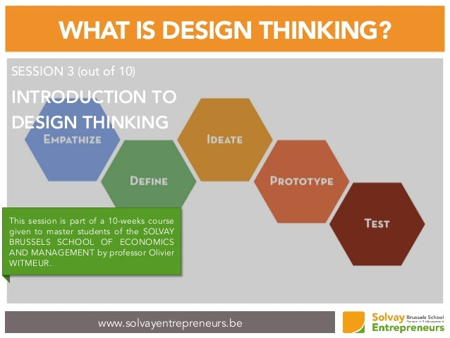 www.solvayentrepreneurs.be WHAT IS DESIGN THINKING? SESSION 3 (out of 10) INTRODUCTION TO DESIGN THINKING This session is ...