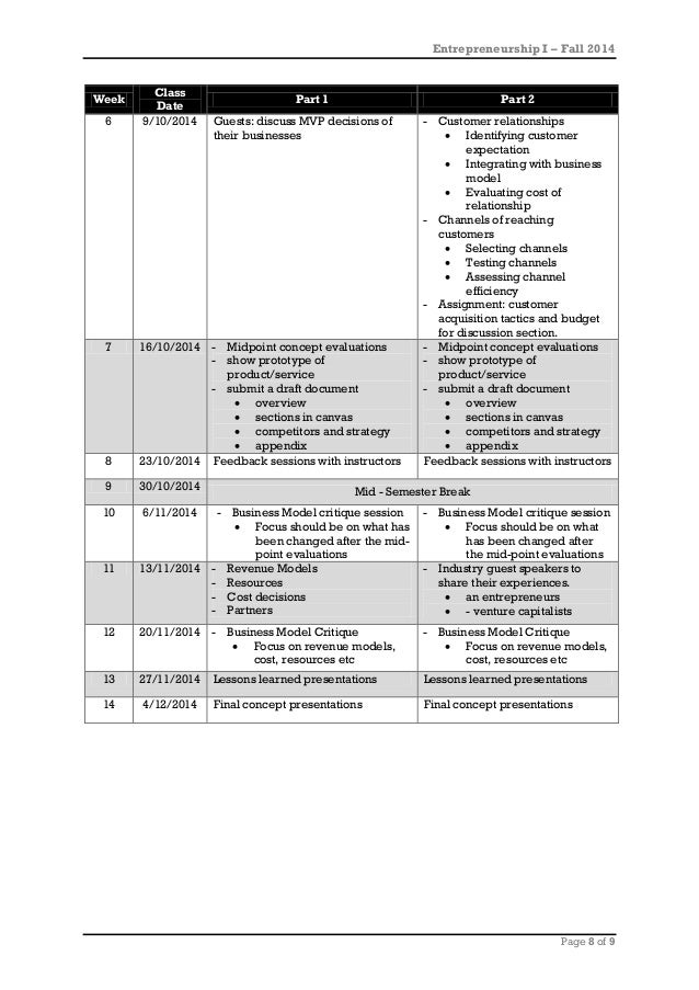 Entrepreneurship I – Fall 2014 Page 8 of 9 Week Class Date Part 1 Part 2 6 9/10/2014 Guests: discuss MVP decisions of thei...