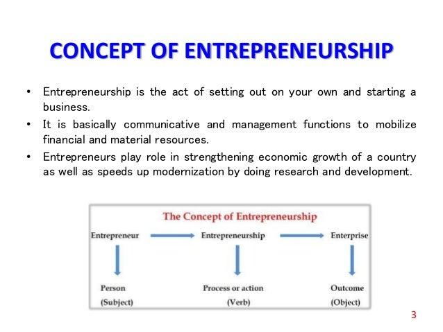 Entrepreneurship development Slide 3