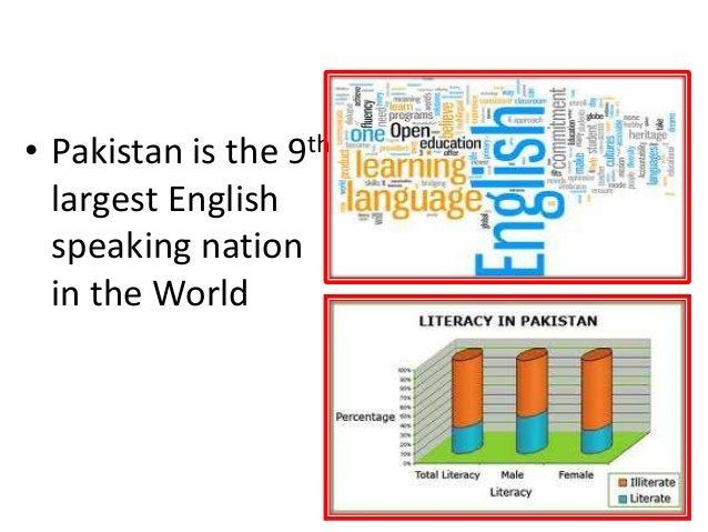 ENGLISH SPEAKING NATION • Pakistan is the 9th largest English speaking nation in the World