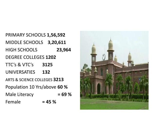 EDUCATION PRIMARY SCHOOLS 1,56,592 MIDDLE SCHOOLS 3,20,611 HIGH SCHOOLS 23,964 DEGREE COLLEGES 1202 TTC's & VTC's 3125 UNI...