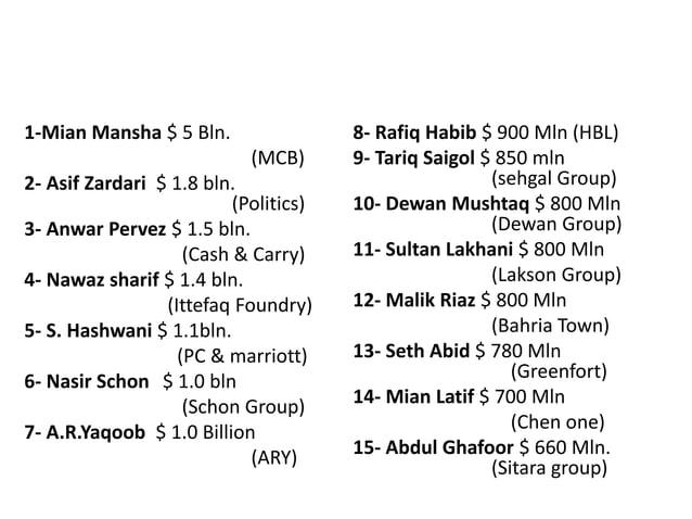 RICHEST PAKISTANI's 1-Mian Mansha $ 5 Bln. (MCB) 2- Asif Zardari $ 1.8 bln. (Politics) 3- Anwar Pervez $ 1.5 bln. (Cash & ...