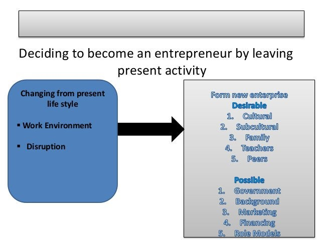 Deciding to become an entrepreneur by leaving present activity Changing from present life style  Work Environment  Disru...