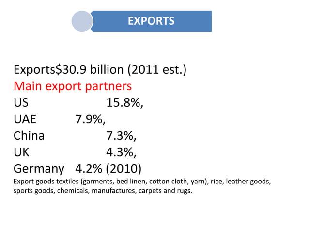 Exports$30.9 billion (2011 est.) Main export partners US 15.8%, UAE 7.9%, China 7.3%, UK 4.3%, Germany 4.2% (2010) Export ...