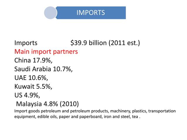 Imports $39.9 billion (2011 est.) Main import partners China 17.9%, Saudi Arabia 10.7%, UAE 10.6%, Kuwait 5.5%, US 4.9%, M...