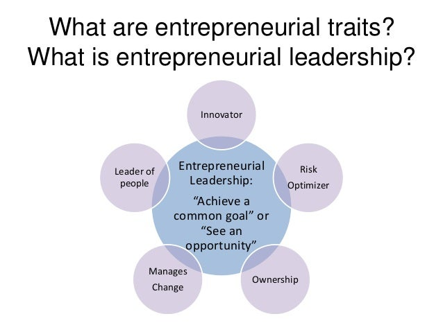 Ent 476: Entrepreneurial Leadership