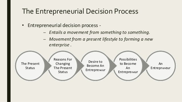 entrepreneurial process paper Risk-sharing, entrepreneurship, and the process of development esteban jaimovich collegio carlo albertoy september 2007 abstract this paper presents a model of development driven by entrepreneurial choice.